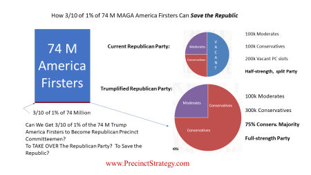 2021-03-30 djs graphic how three-tenths of one per cent o 2f 74 M MAGA America Firsters can save the Republic 2